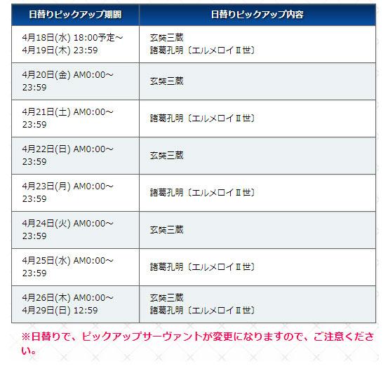 Fate/GO 期間限定イベント「復刻:星の三蔵ちゃん、天竺に行く ライト版」が開催!ピックアップ召喚も同日開催! 0416game-fgo-news-IM002