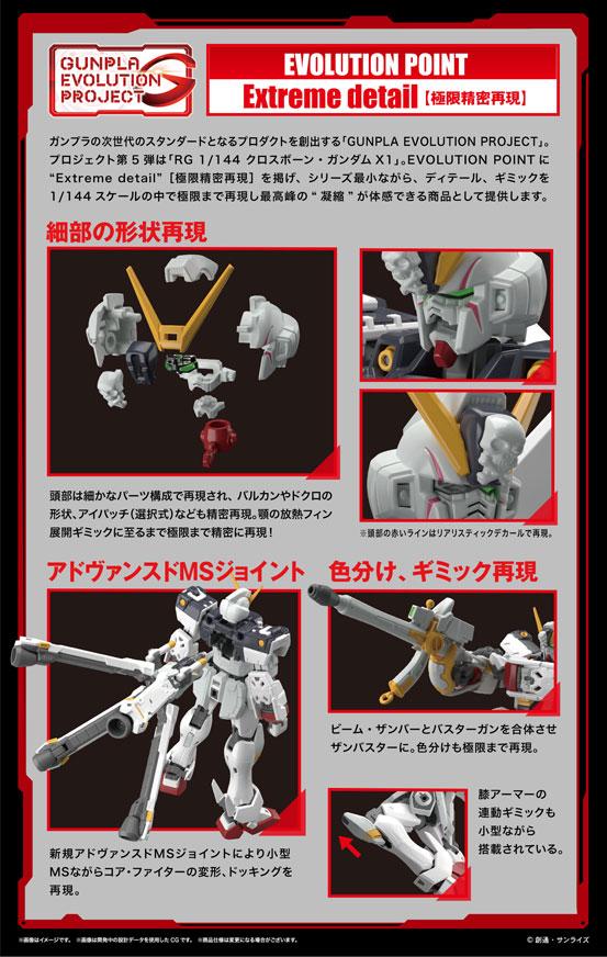 RG 1/144 クロスボーン・ガンダムX1 プラモデルの特設ページを公開!5月発売予定! 0223hobby-gunPla-IM001