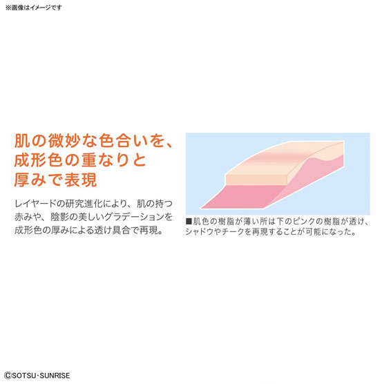 【ホビーサーチ 再入荷(6/15)】Figure-riseLABO ホシノ・フミナ[The Second Scene] バンダイ プラモデルが登場! 0306hobby-fumina-IM002