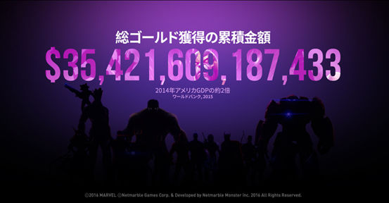 """""""MARVEL Future Fight""""が1周年記念のインフォグラフィックを公開。全世界で4,000万人のユーザーがプレイし総プレイ時間は1万23年にも及ぶ。 4872a370"""