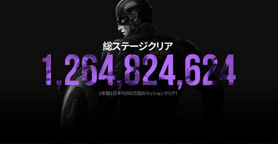 """""""MARVEL Future Fight""""が1周年記念のインフォグラフィックを公開。全世界で4,000万人のユーザーがプレイし総プレイ時間は1万23年にも及ぶ。 787c8802"""