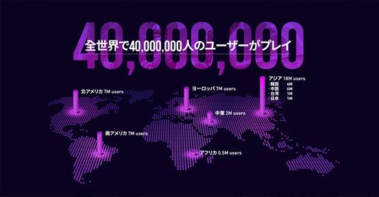 """""""MARVEL Future Fight""""が1周年記念のインフォグラフィックを公開。全世界で4,000万人のユーザーがプレイし総プレイ時間は1万23年にも及ぶ。 a82592f2"""